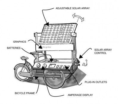 Solar PowerBike Diagram